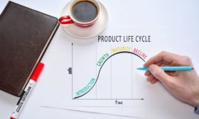 product life-cycle model toepassen